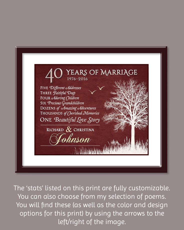 What Gift For 40th Wedding Anniversary: 1000+ Ideas About 40th Anniversary Gifts On Pinterest