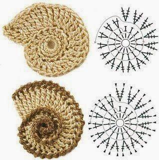 ***1****///visitare.................MiiMii - artigianato per mamma e figlia: Magia crochet-ispirazione, punti e modelli per tutti..