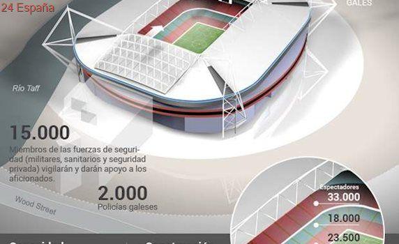 Millenium Stadium, un templo del rugby para acoger la final de la Liga de Campeones