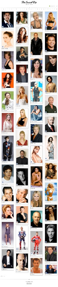 Celebrities Website Like Pinterest Clone