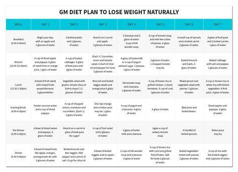 Best 25 general motors diet plan ideas on pinterest gm for General motors detox diet