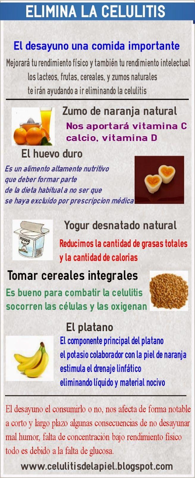 REMEDIOS NATURALES A LA CELULITIS Y MUCHO MAS: Elimina la celulitis con un simple desayuno