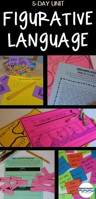 Studying figurative language makes students better readers and writers! In this unit students will define, interpret, write, read, and analyze six types of figurative language: simile, metaphor, personification, onomatopoeia, alliteration, and hyperbole.  Each lesson includes guided instruction, independent writing practice, independent reading practice (with two reading passages for each lesson), and a super fun and engaging figurative language activity.