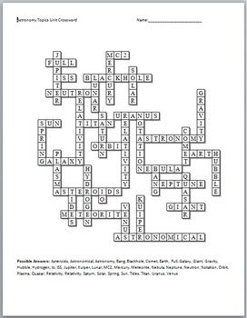 topic 9 crossword Need help solving the picture perfect crossword answers for both android and ios devices we've got the picture perfect crossword solutions and cheats to all chapters and levels created by appynation solving puzzles hasn't been as fun as this you're given a unique picture clue with every puzzle and it's your job to use that to solve the crossword.