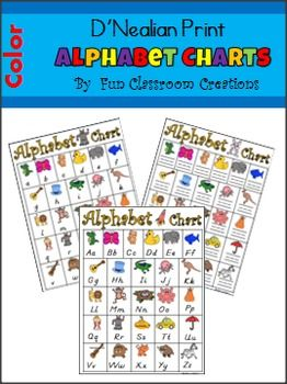 This is a set of color alphabet charts with D'Nealian Print font.Many variations of the alphabet chart are included:*Uppercase Letters and Pictures*Lowercase Letters and Pictures*Both Uppercase and Lowercase Letters and Pictures*Pictures and Lines (students write the letters)*Pictures and blanks (students can write the letters)*Uppercase Letters Only (No Pictures)*Lowercase Letters Only (No Pictures)*Uppercase and Lowercase Letters Only (No Pictures)Also, there are charts with 'fox' for the…
