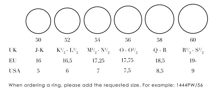 Ring Size Chart  Chart Finger And Ring