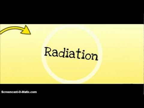 Heat Transfer: Conduction, Convection, and Radiation - YouTube (C2; W23)