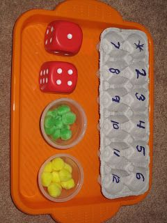 Egg Carton Math - 2 players, roll the dice, add them up and put your colored piece in the appropriate numbered egg hole. First to get one of each number wins.