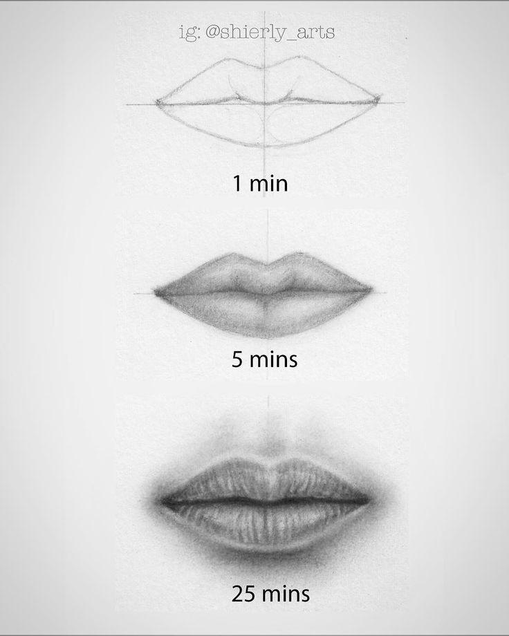Artsketcheslips In 2020 Lips Sketch Pencil Art Drawings
