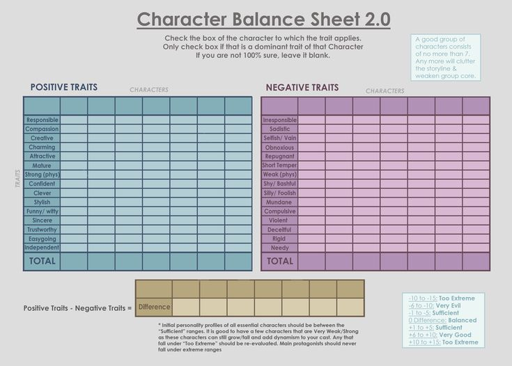 17 Best images about Behavior management on Pinterest To be - balance sheet blank