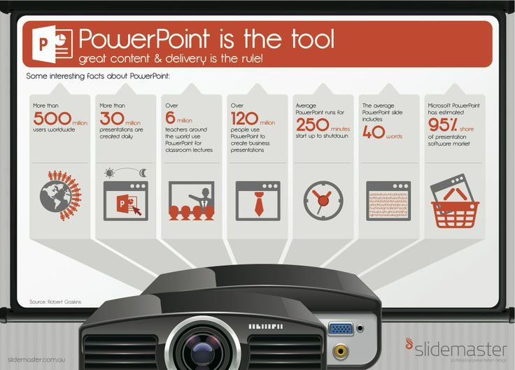 PowerPoint Facts Infographic by Slidemaster