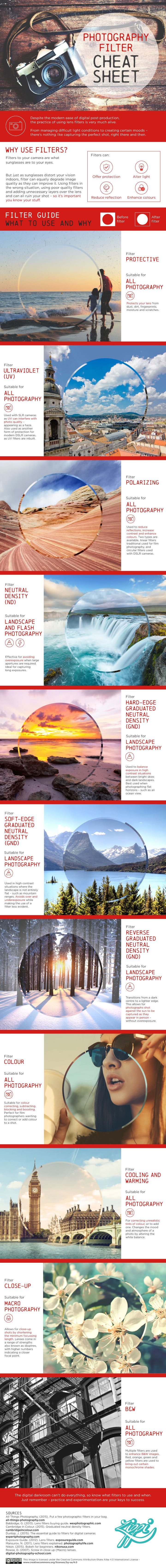 Photography Filter Cheat Sheet - Imgur    only ND filters are really needed. occasionally will use protective / UV filters, but most of this stuff can be done post production w/ software.