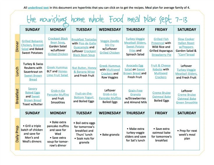 Best Meal Planning Images On   Kitchens Weekly Meals