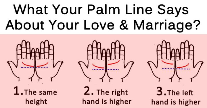 Do you wonder about your love life and marriage? Do you know that your palm holds all the information needed to sort out the right answer? Here is a small informational tutorial in which you can read your own palm for love and relationship queries. The article here will tell …
