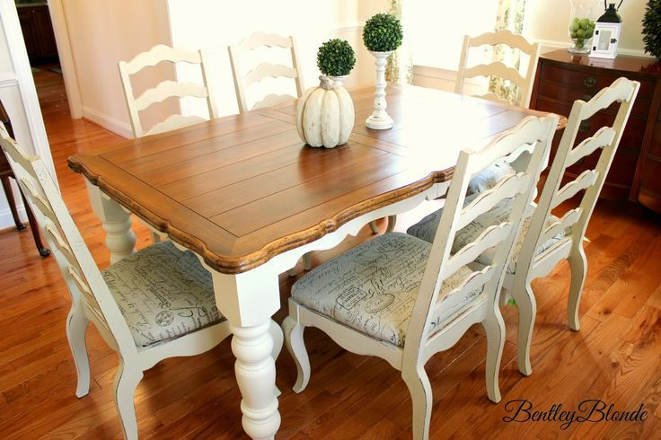 A Blog About Beauty Home Decor Diy And Lifestyle By Wendy