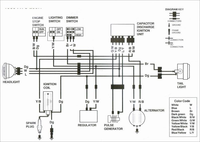 10 Good Sample Of Auto Electrical Wiring Diagram References Bacamajalah Electrical Wiring Diagram Motorcycle Wiring Diagram