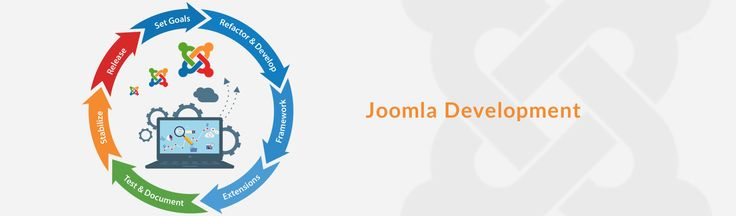 One stop solution for #CMS based #joomla Web Development Services