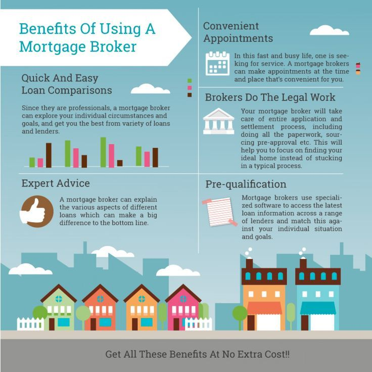 Benefits Of Using A Mortgage Broker Realtor Infographic Www
