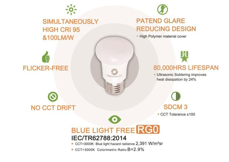 #SeniorLED shares 5 reasons to choose Non-toxic light bulbs over traditional LED lights at home, offices and healthcare centers. Read this informative blog  #nontoxiclightbulbs #healthylights #LEDsuppliers  #China