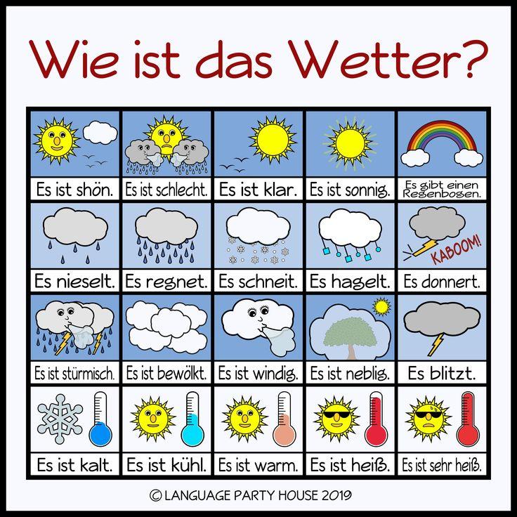 Www.Accuweather.Com Deutsch