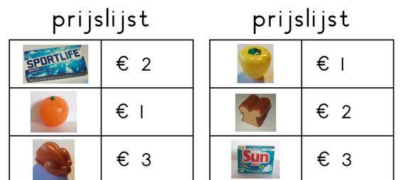 Juf Margot: Rekenen - spel m.b.v. de AH mini's