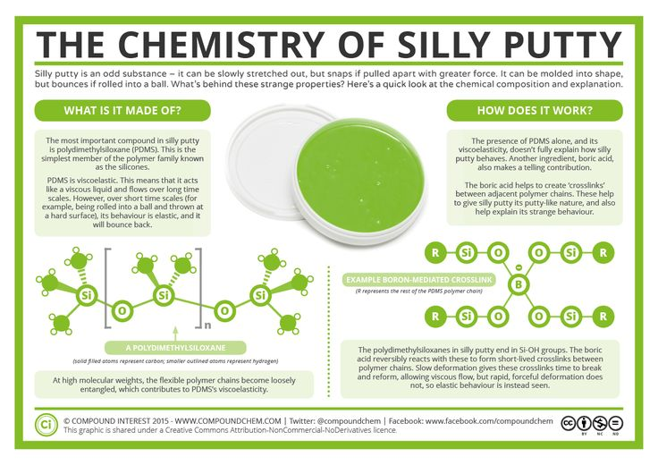 Silly putty (or science putty, as it's sometimes referred to) is an odd material. Stretch it slowly and it happily deforms, and can be molded very easily. However, pull it apart with enough force a...