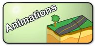 Earthquake Animations