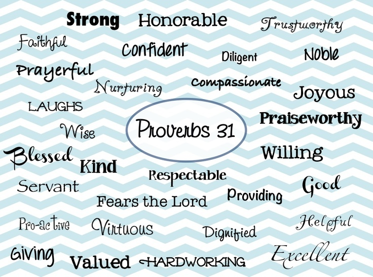 The Proverbs 31 Woman....what we should strive to be