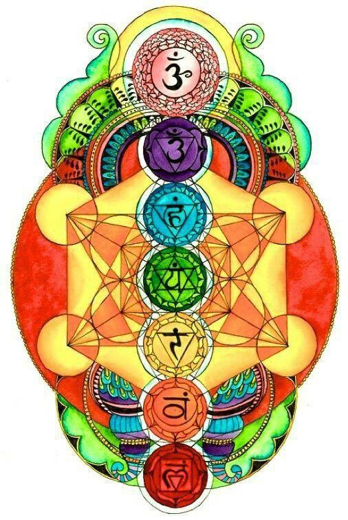 Sacred geometry.  tree of life-light energy force