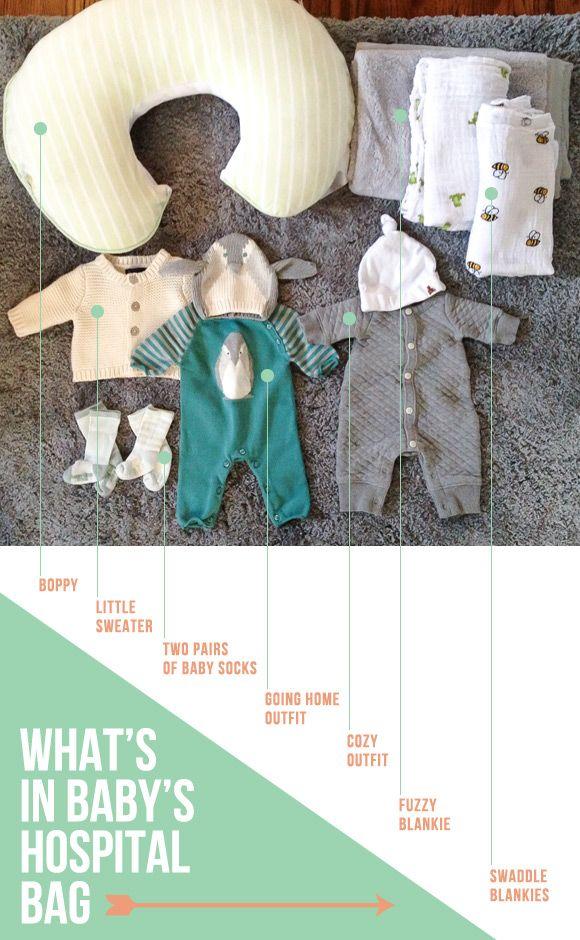Baby's Hospital Bag // @amaliamisc.wordpress.com