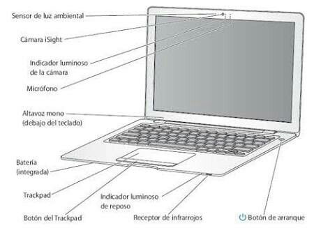 Image Result For Laptop Y Sus Funciones