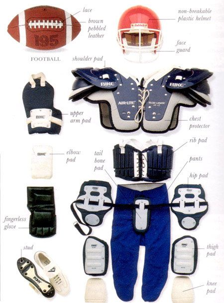 it is the equipment of american football, there is a oval ball, upper arm pad, elbote pad, rib pad, tail bone pad, hipe pad, pants, thigh pad, stud, fingerlles glove, knee pad, shoulder pad and face guard.