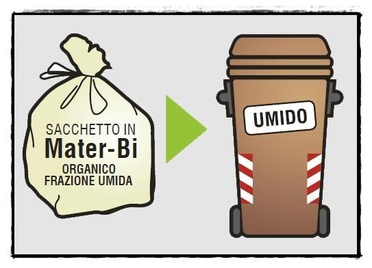 Perché l'utilizzo del mater-bi fa bene all'ambiente? #amidodimais #mater-bi #materbi #plasticaecologica #bioplastica  #economiacircolare #compostabile #shopper