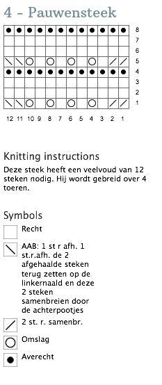 Steek 4: de Pauwsteek - Wolenco.nl