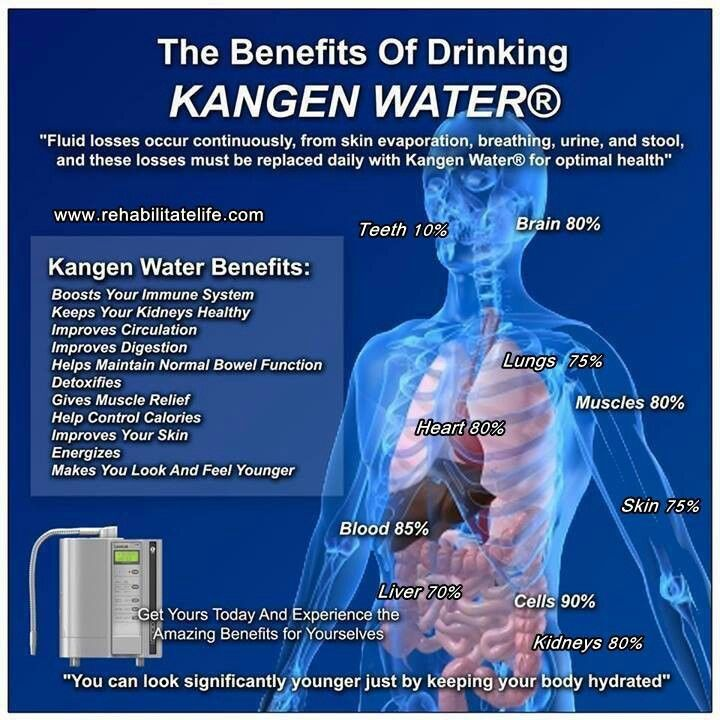 Benefits of drinking KANGEN WATER Contact Paul for Info @ 678-735-2310
