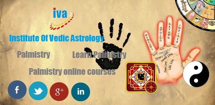 Palm Reading Banner