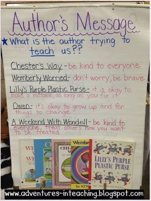 Author's message with Kevin Henkes (author study) | theme anchor chart