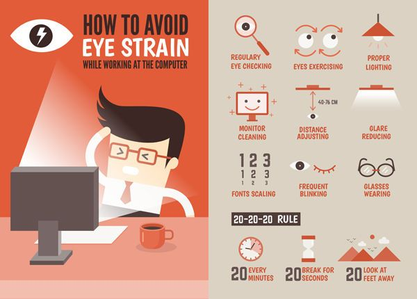 Computer Vision Syndrome Affects 70 Million Workers.  Repinned by PT Solutions.  Follow us at pinterest.com/myptsolutions