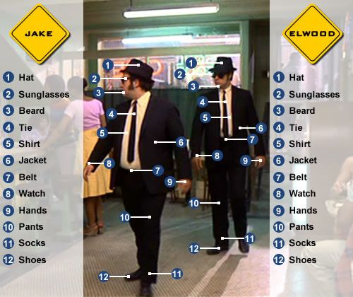 Blues Brothers' Suit