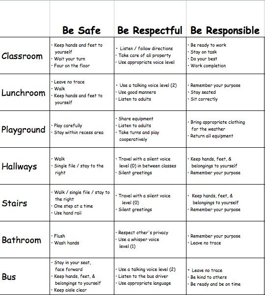 students remake as Respect Yourself, Respect Others, Respect this Place and use the same locations
