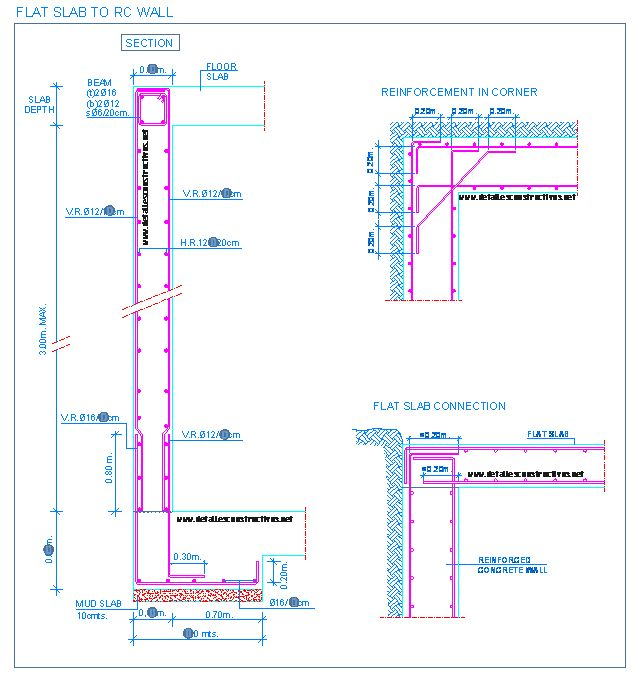 Reinforced Concrete Retaining Wall Design Example