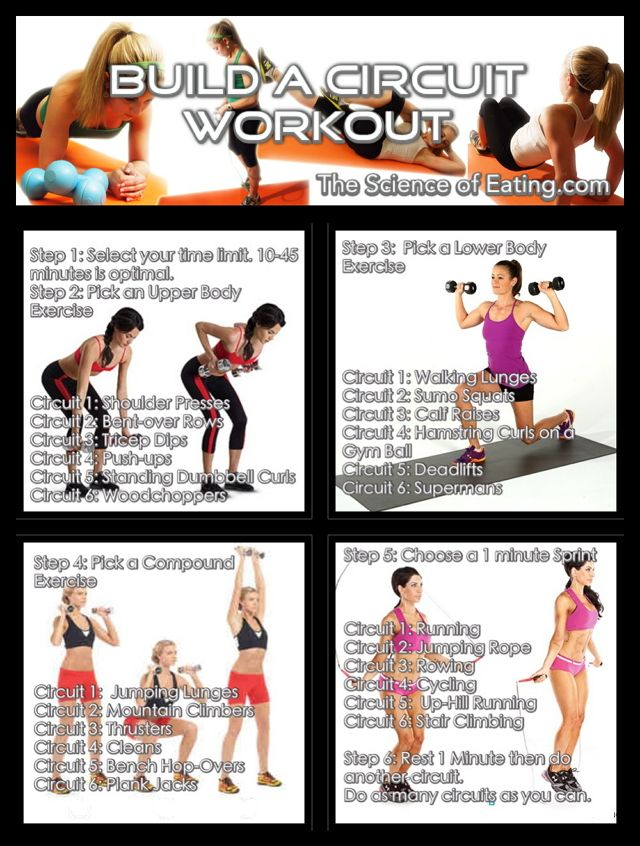 How would you like to create your very own turbocharged workout routine that mixes cardio and strength training and only takes 45 minutes to complete? Use my graphic below to easily customize your routine and help you reach your goals faster. Welcome to circuit training.