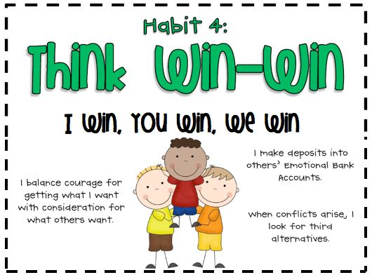"""dimensions of win win habit Covey calls them the """"habits of public victory,"""" and the first of this trio of outward- facing habits — think win/win — provides the framework,."""