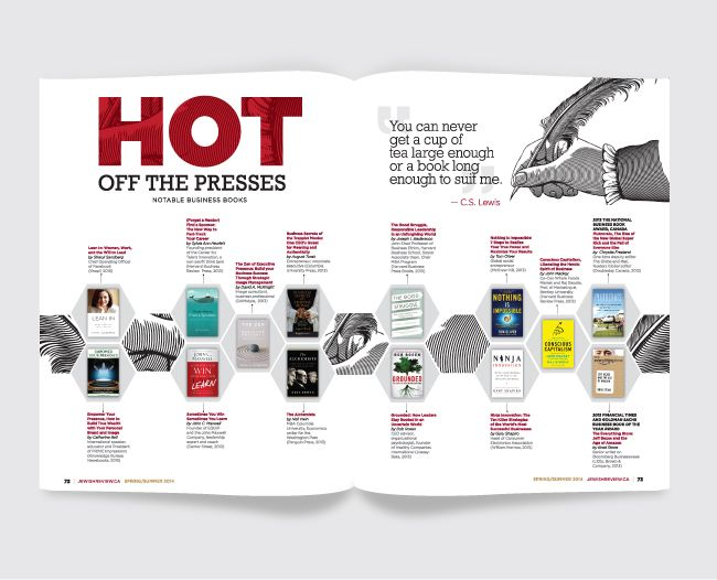 Business To Business Fashion Magazine