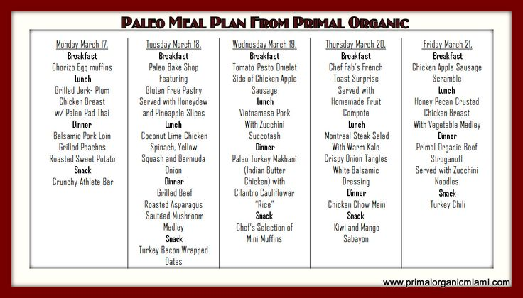 paleo diet chart in tamil pdf free download
