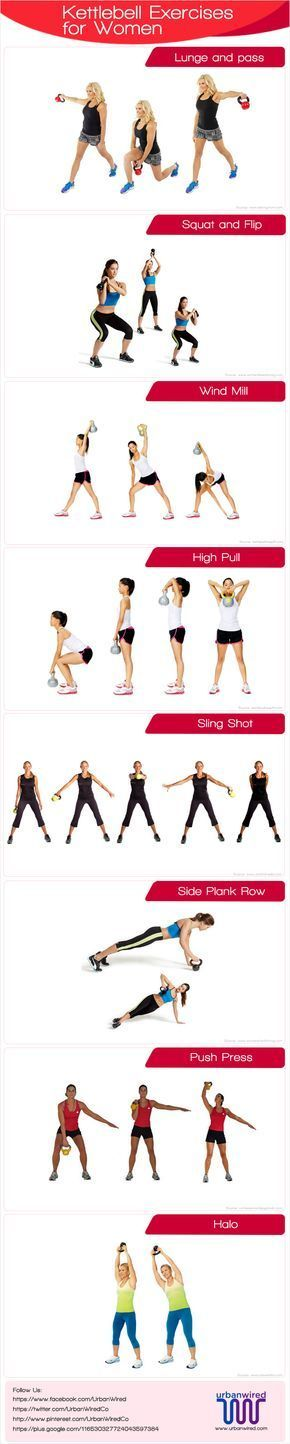Fitness instructors are of the opinion that for women kettlebell exercises for women are a good way to combine cardio and strength training. Know why? #kettlebellexerciseforwomen