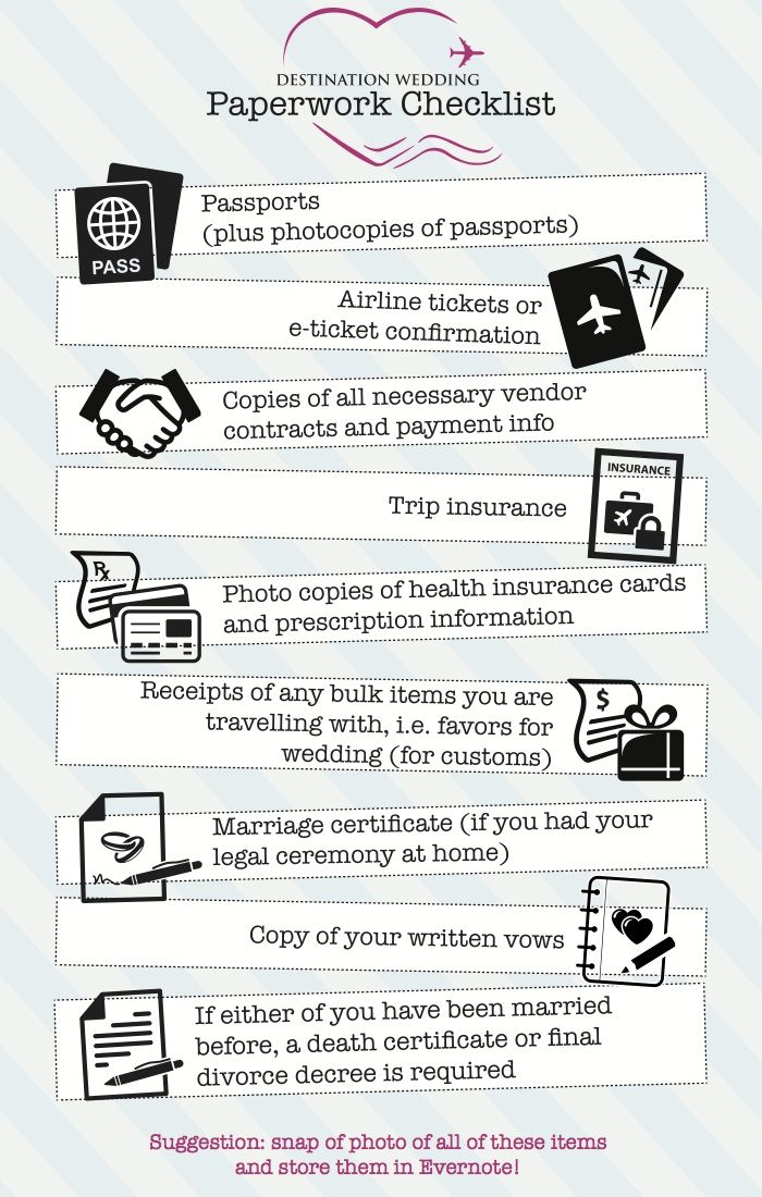 Planning List Paperwork Checklist For Our Destination Wedding