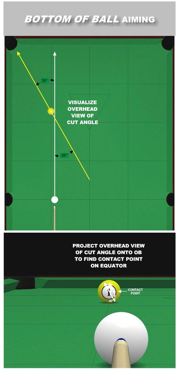 cut pool table diagram schematic library