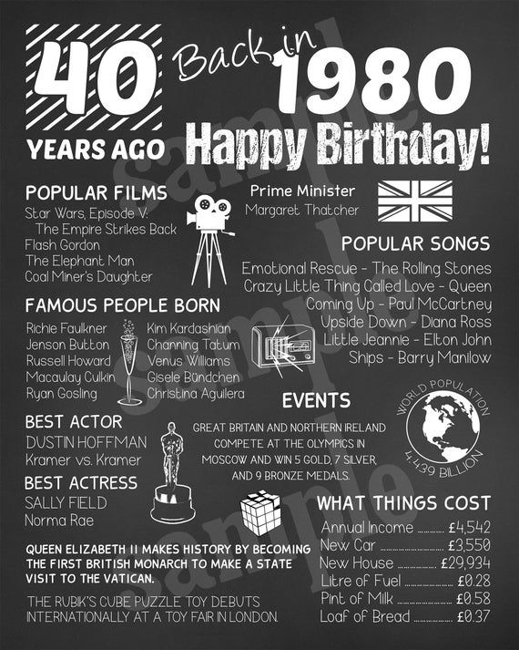 40th Birthday Chalkboard Poster Sign Digital File British Etsy In 2020 40th Birthday Quotes Husband 40th Birthday 40th Birthday Gifts