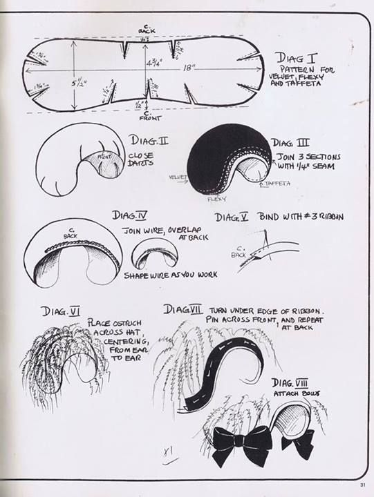 The half hat pattern. Versatile for many eras. #halfhat